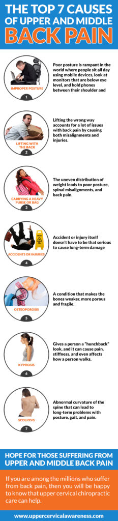 top-7-causes-middle-upper-back-pain.